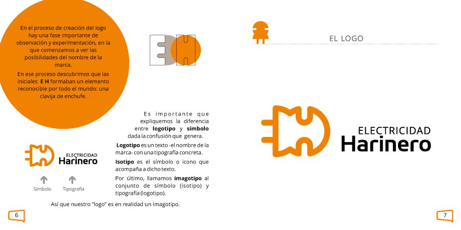 Brand Book con explicación de logotipo, isotipo e imagotipo